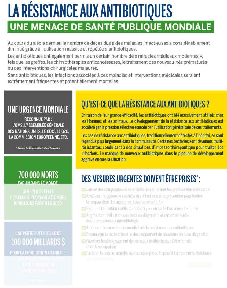 Brochure sur la résistance aux antibiotiques (AMR)